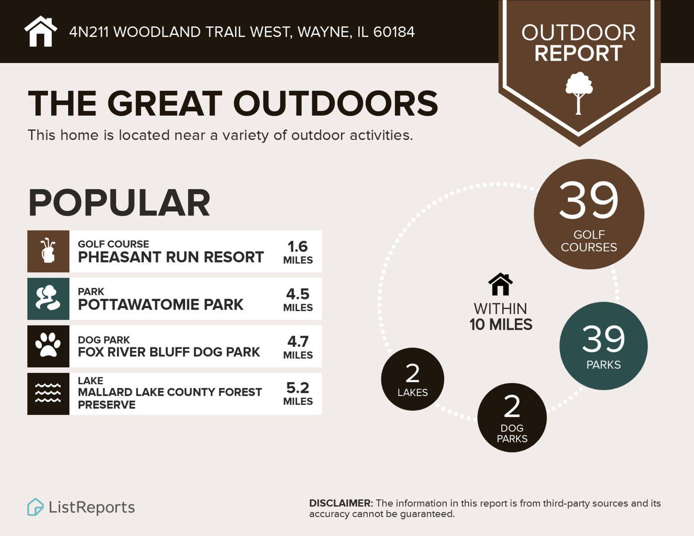 4n211 Woodland W Trail